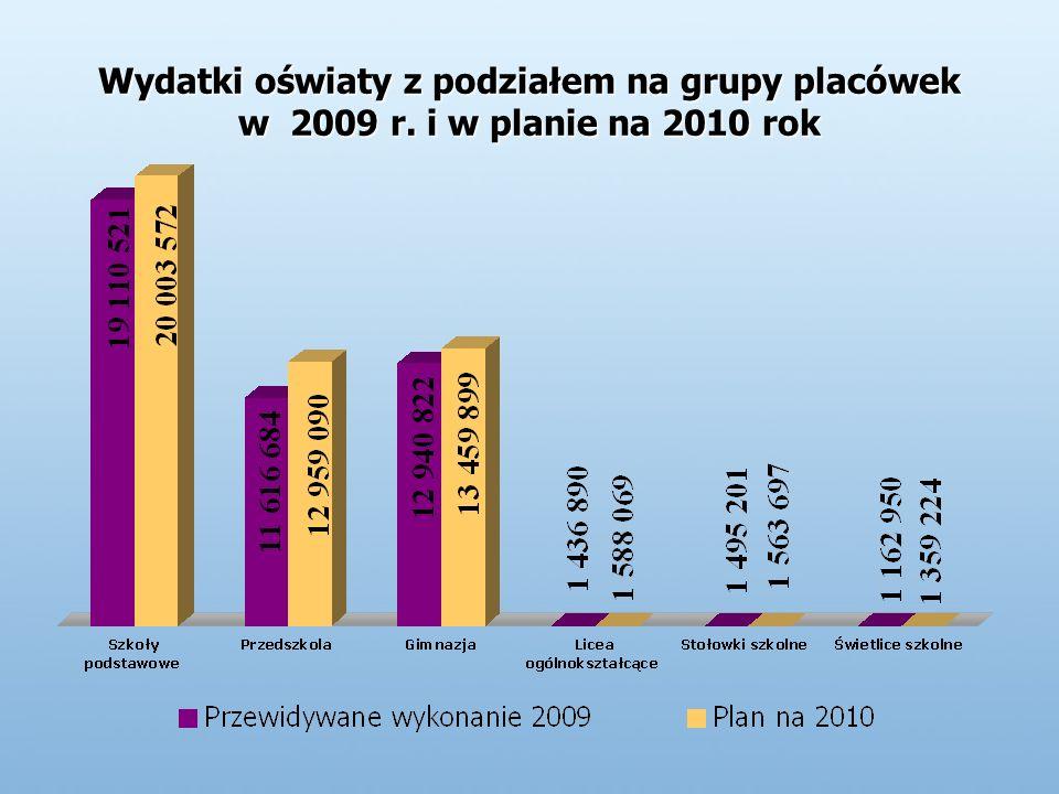 Wydatki oświaty z podziałem na grupy placówek w 2009 r. i w planie na 2010 rok