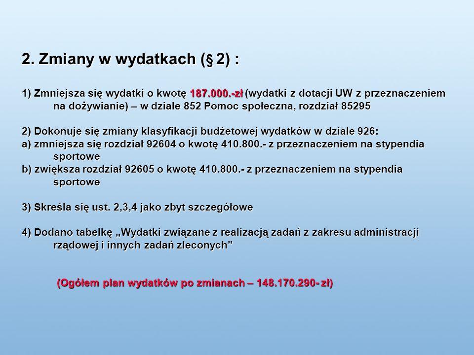 Wydatki związane z realizacja zadań z zakresu administracji rządowej i innych zadań zleconych Dział Rozdział WyszczególnienieOgółem Wydatki bieżące Wydatki jednostek budżetowych Świadczenia na rzecz osób fizycznych Wynagrodzenie i składniki od nich naliczane Wydatki związane z realizacja ich statutowych zadań 123456 750ADMINISTRACJA PUBLICZNA274 356 75011Urzędy wojewódzkie274 356 zadania zlecone274 356 751URZĘDY NACZEL.ORGANÓW WŁADZY KONTROLI I OCHRONY PRAWA ORAZ SĄDOWNICTWA 10 5502 4008 1500 75101Urzędy naczelnych organów władzy państwowej, kontroli i ochrony prawa 10 5502 4008 150 zadania zlecone10 5502 4008 150 852POMOC SPOŁECZNA12 995 430739 881416 44911 839 100 85203Ośrodki wsparcia411 600372 35038 450800 ŚDS – zadania zlecone411 600372 35038 450800 85212Świadczenia rodzinne oraz składki na ubezpieczenia emerytalne i rentowe z ubezpieczenia społecznego 12 251 500367 53162 99911 820 970 zadania zlecone12 251 500367 53162 99911 820 970 85213Składki na ubezpieczenie zdrowotne opłacane za osoby pobierające niektóre świadczenia z pomocy społecznej 17 33000 zadanie zlecone17 330 85228Usługi opiekuńcze i specjalistyczne usługi opiekuńcze 315 0000 0 zadania zlecone315 000 RAZEM WYDATKI13 280 3361 016 637424 59911 839 100