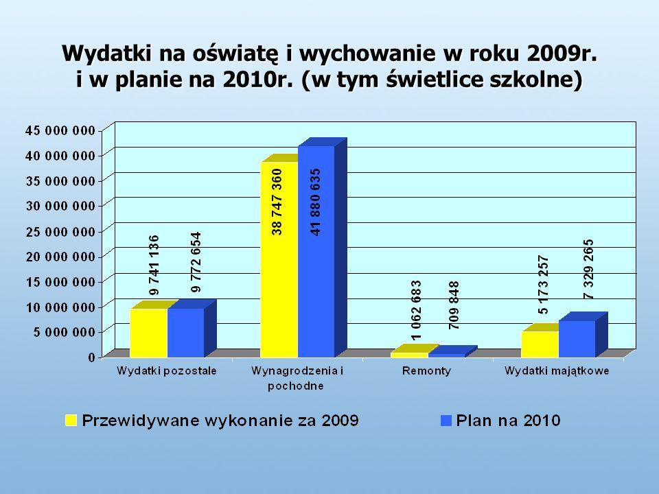 Wydatki na oświatę i wychowanie w roku 2009r. i w planie na 2010r. (w tym świetlice szkolne)