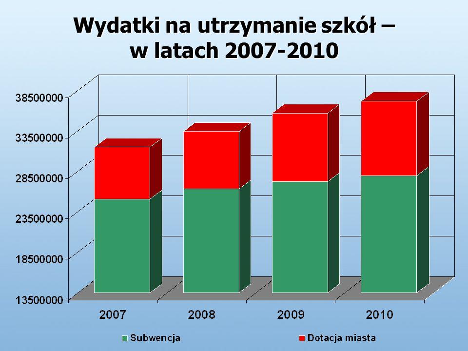 Wydatki na utrzymanie szkół – w latach 2007-2010