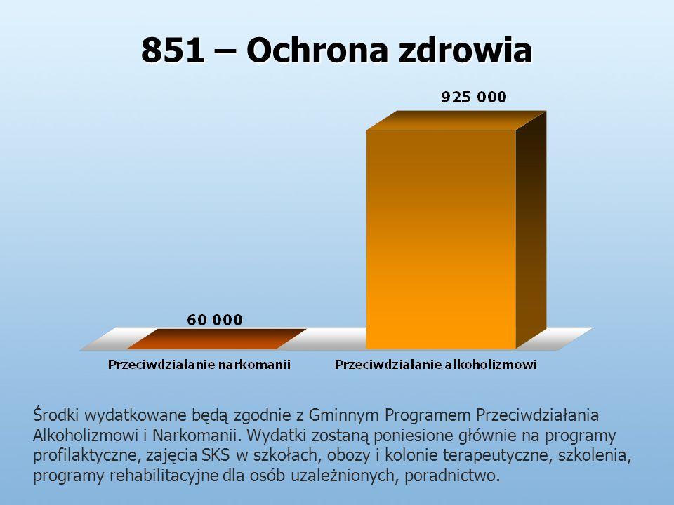 851 – Ochrona zdrowia Środki wydatkowane będą zgodnie z Gminnym Programem Przeciwdziałania Alkoholizmowi i Narkomanii.