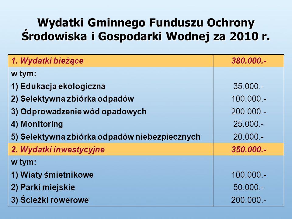 Wydatki Gminnego Funduszu Ochrony Środowiska i Gospodarki Wodnej za 2010 r.