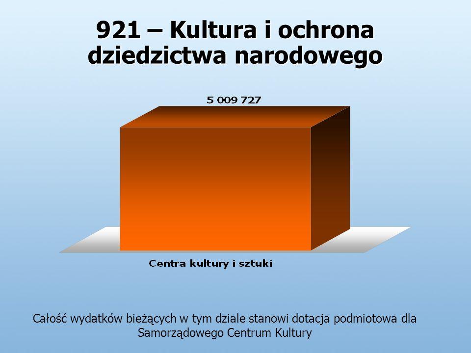 921 – Kultura i ochrona dziedzictwa narodowego Całość wydatków bieżących w tym dziale stanowi dotacja podmiotowa dla Samorządowego Centrum Kultury