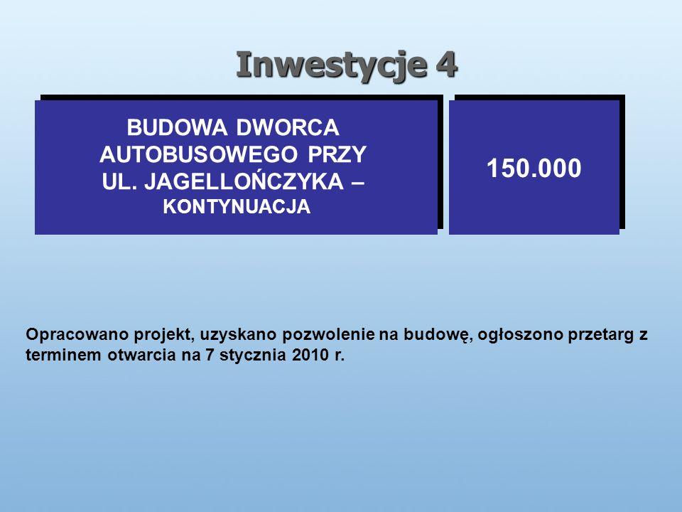 Inwestycje 4 BUDOWA DWORCA AUTOBUSOWEGO PRZY UL.