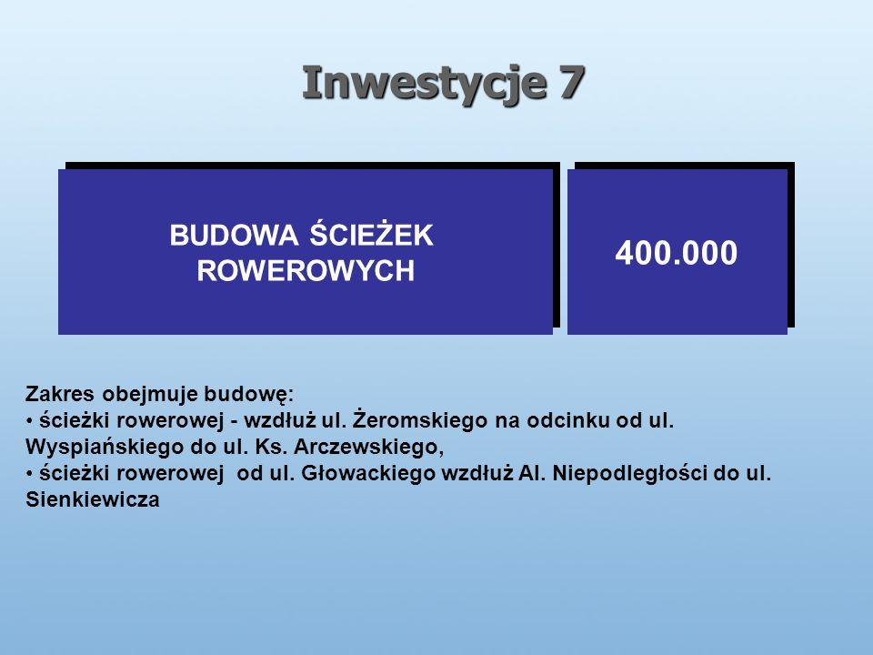 Inwestycje 7 BUDOWA ŚCIEŻEK ROWEROWYCH BUDOWA ŚCIEŻEK ROWEROWYCH 400.000 Zakres obejmuje budowę: ścieżki rowerowej - wzdłuż ul.