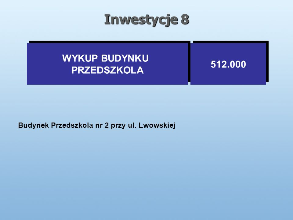 Inwestycje 8 WYKUP BUDYNKU PRZEDSZKOLA WYKUP BUDYNKU PRZEDSZKOLA 512.000 Budynek Przedszkola nr 2 przy ul.