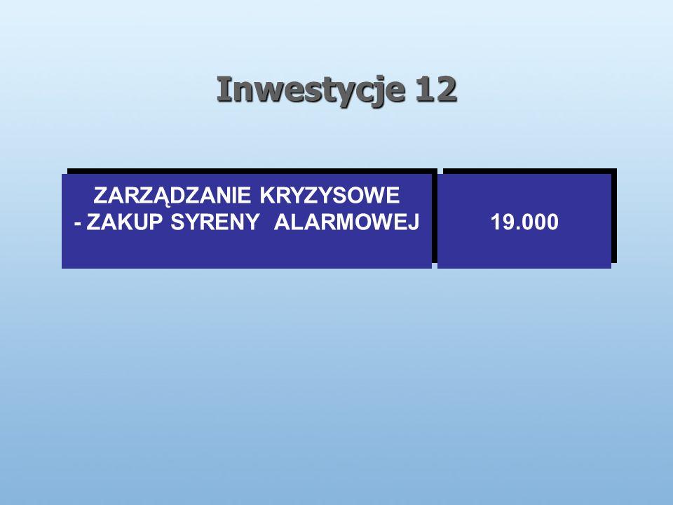Inwestycje 12 ZARZĄDZANIE KRYZYSOWE - ZAKUP SYRENY ALARMOWEJ ZARZĄDZANIE KRYZYSOWE - ZAKUP SYRENY ALARMOWEJ 19.000