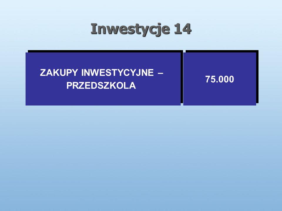 Inwestycje 14 ZAKUPY INWESTYCYJNE – PRZEDSZKOLA ZAKUPY INWESTYCYJNE – PRZEDSZKOLA 75.000