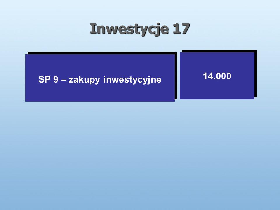 Inwestycje 17 SP 9 – zakupy inwestycyjne 14.000