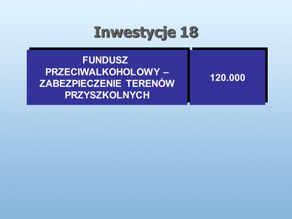 Inwestycje 18 FUNDUSZ PRZECIWALKOHOLOWY – ZABEZPIECZENIE TERENÓW PRZYSZKOLNYCH FUNDUSZ PRZECIWALKOHOLOWY – ZABEZPIECZENIE TERENÓW PRZYSZKOLNYCH 120.000