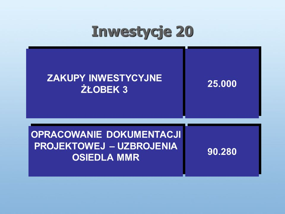 Inwestycje 20 ZAKUPY INWESTYCYJNE ŻŁOBEK 3 ZAKUPY INWESTYCYJNE ŻŁOBEK 3 25.000 OPRACOWANIE DOKUMENTACJI PROJEKTOWEJ – UZBROJENIA OSIEDLA MMR OPRACOWANIE DOKUMENTACJI PROJEKTOWEJ – UZBROJENIA OSIEDLA MMR 90.280