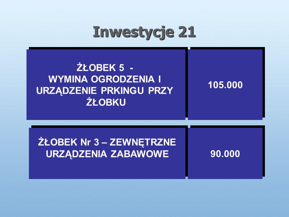 Inwestycje 21 ŻŁOBEK 5 - WYMINA OGRODZENIA I URZĄDZENIE PRKINGU PRZY ŻŁOBKU ŻŁOBEK 5 - WYMINA OGRODZENIA I URZĄDZENIE PRKINGU PRZY ŻŁOBKU 105.000 ŻŁOBEK Nr 3 – ZEWNĘTRZNE URZĄDZENIA ZABAWOWE ŻŁOBEK Nr 3 – ZEWNĘTRZNE URZĄDZENIA ZABAWOWE 90.000