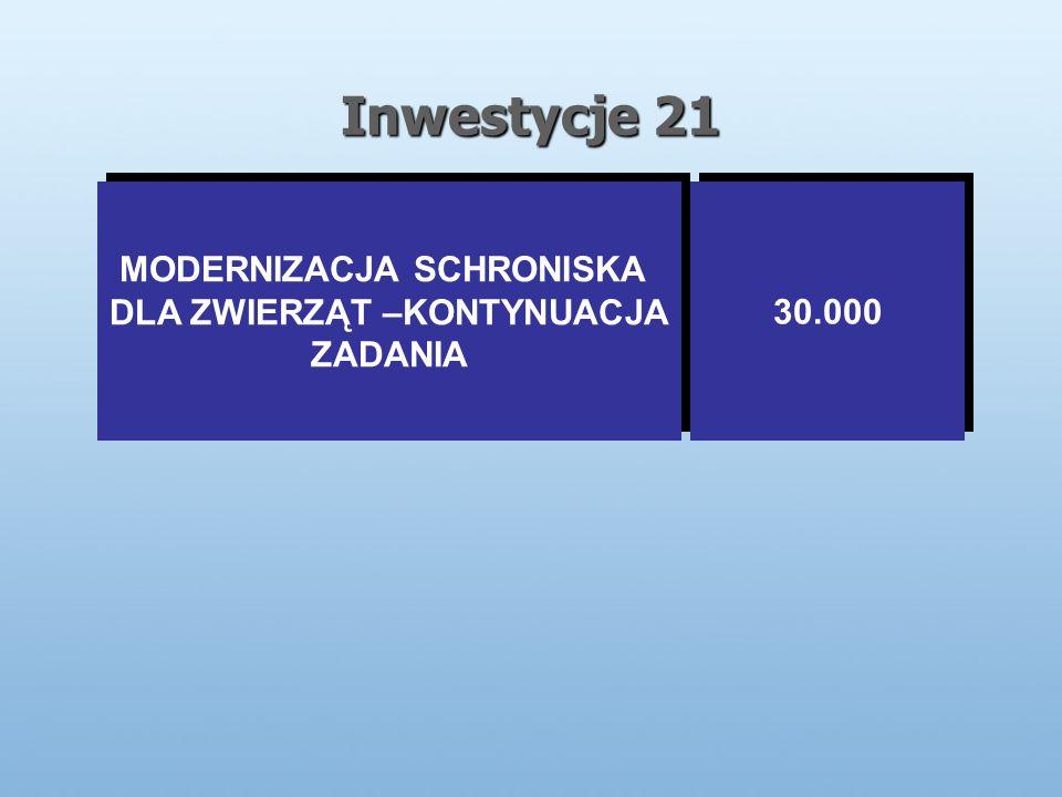Inwestycje 21 MODERNIZACJA SCHRONISKA DLA ZWIERZĄT –KONTYNUACJA ZADANIA MODERNIZACJA SCHRONISKA DLA ZWIERZĄT –KONTYNUACJA ZADANIA 30.000