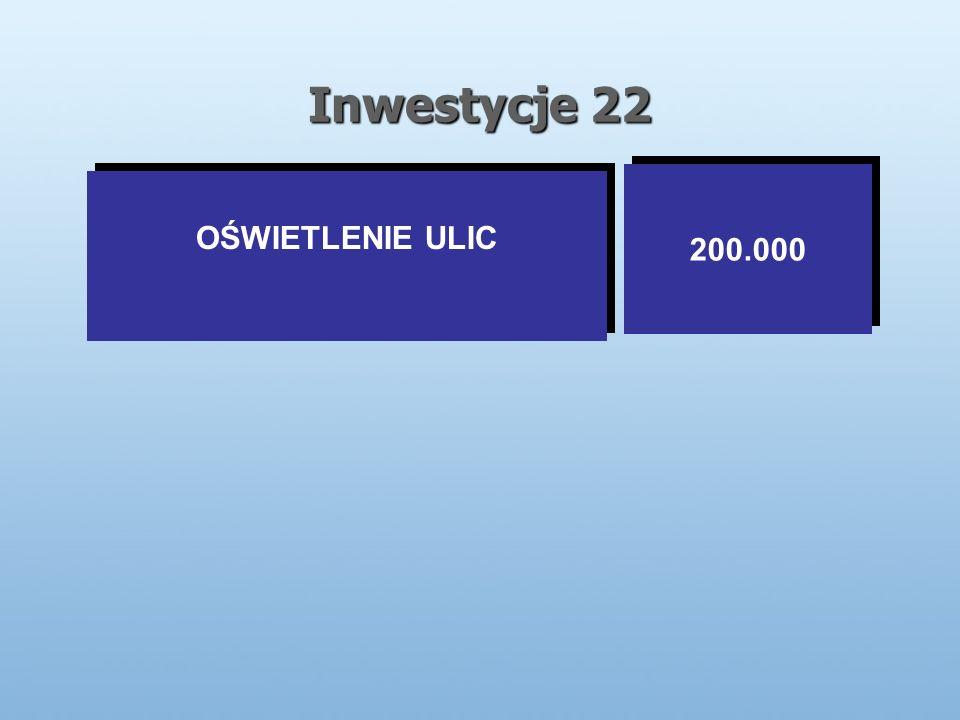 Inwestycje 22 OŚWIETLENIE ULIC 200.000