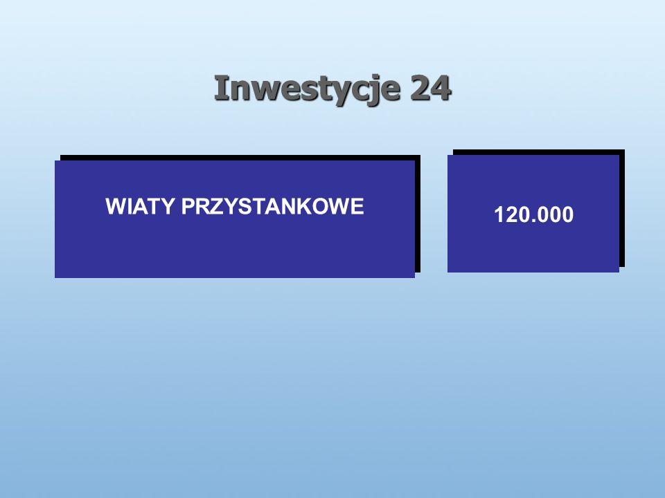 Inwestycje 24 WIATY PRZYSTANKOWE 120.000