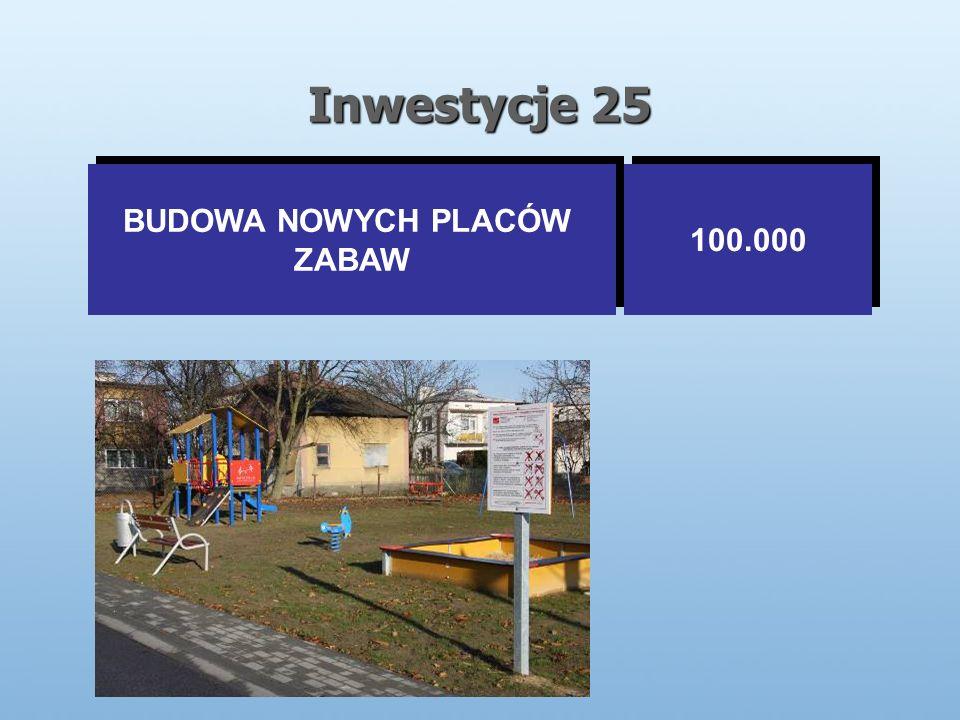 Inwestycje 25 BUDOWA NOWYCH PLACÓW ZABAW BUDOWA NOWYCH PLACÓW ZABAW 100.000