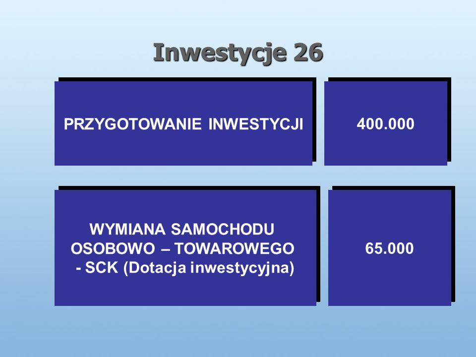 Inwestycje 26 PRZYGOTOWANIE INWESTYCJI 400.000 WYMIANA SAMOCHODU OSOBOWO – TOWAROWEGO - SCK (Dotacja inwestycyjna) WYMIANA SAMOCHODU OSOBOWO – TOWAROWEGO - SCK (Dotacja inwestycyjna) 65.000