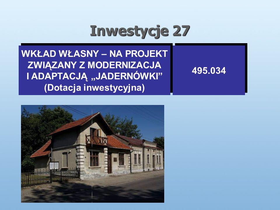 Inwestycje 27 WKŁAD WŁASNY – NA PROJEKT ZWIĄZANY Z MODERNIZACJA I ADAPTACJĄ JADERNÓWKI (Dotacja inwestycyjna) WKŁAD WŁASNY – NA PROJEKT ZWIĄZANY Z MODERNIZACJA I ADAPTACJĄ JADERNÓWKI (Dotacja inwestycyjna) 495.034