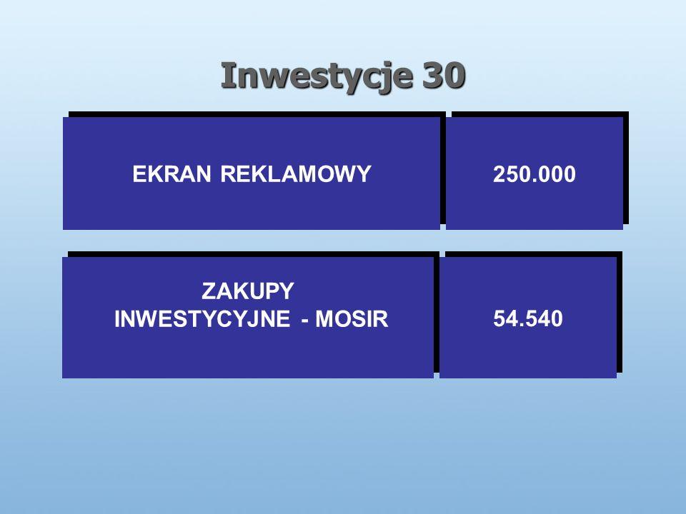 Inwestycje 30 EKRAN REKLAMOWY 250.000 ZAKUPY INWESTYCYJNE - MOSIR ZAKUPY INWESTYCYJNE - MOSIR 54.540
