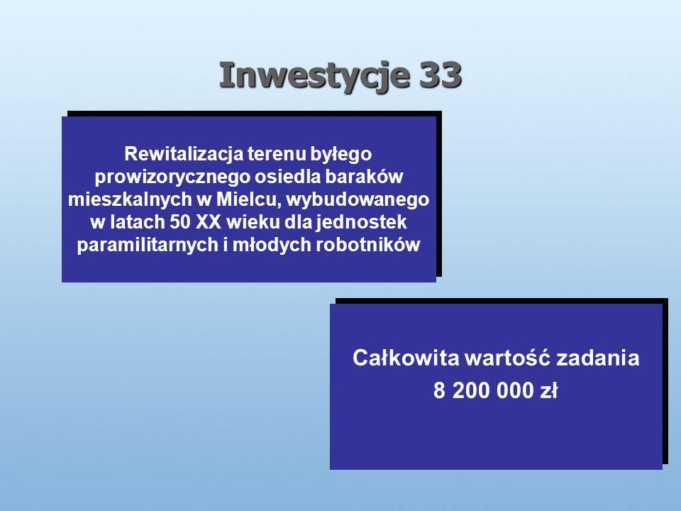 Inwestycje 33 Rewitalizacja terenu byłego prowizorycznego osiedla baraków mieszkalnych w Mielcu, wybudowanego w latach 50 XX wieku dla jednostek paramilitarnych i młodych robotników Całkowita wartość zadania 8 200 000 zł Całkowita wartość zadania 8 200 000 zł
