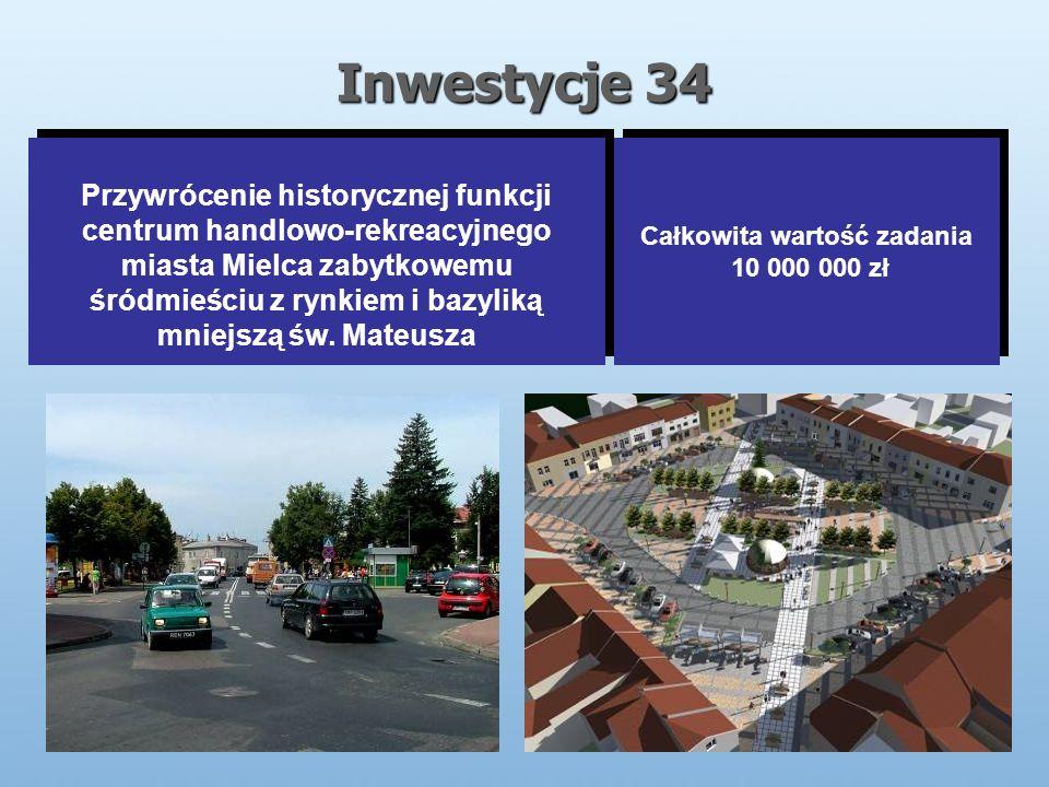 Inwestycje 34 Przywrócenie historycznej funkcji centrum handlowo-rekreacyjnego miasta Mielca zabytkowemu śródmieściu z rynkiem i bazyliką mniejszą św.
