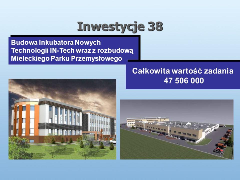 Inwestycje 38 Budowa Inkubatora Nowych Technologii IN-Tech wraz z rozbudową Mieleckiego Parku Przemysłowego Całkowita wartość zadania 47 506 000 Całkowita wartość zadania 47 506 000