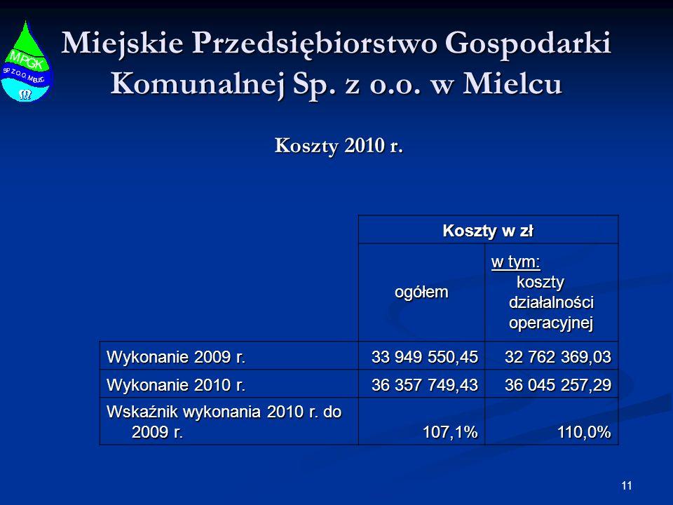11 Miejskie Przedsiębiorstwo Gospodarki Komunalnej Sp. z o.o. w Mielcu Koszty 2010 r. Koszty w zł ogółem w tym: koszty działalnościoperacyjnej Wykonan