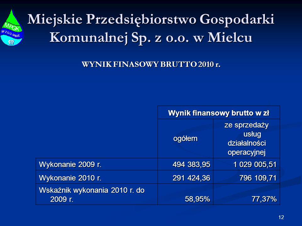 12 Miejskie Przedsiębiorstwo Gospodarki Komunalnej Sp. z o.o. w Mielcu WYNIK FINASOWY BRUTTO 2010 r. Wynik finansowy brutto w zł ogółem ze sprzedaży u