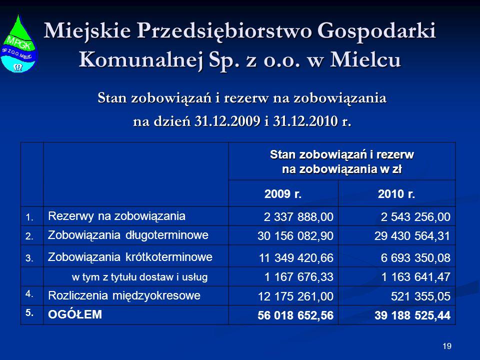 19 Miejskie Przedsiębiorstwo Gospodarki Komunalnej Sp. z o.o. w Mielcu Stan zobowiązań i rezerw na zobowiązania na dzień 31.12.2009 i 31.12.2010 r. St