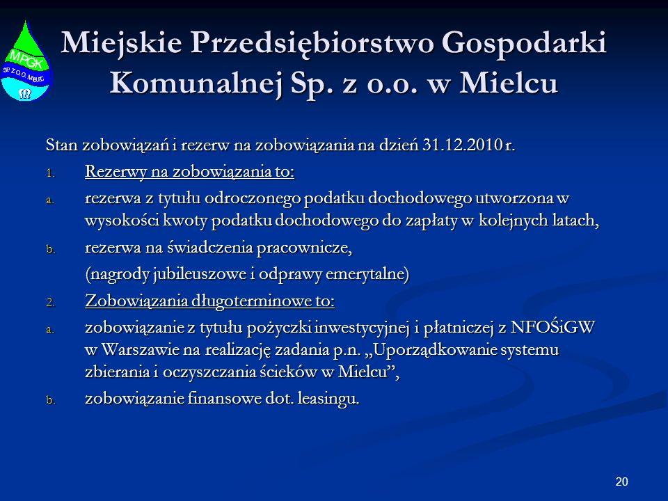 20 Miejskie Przedsiębiorstwo Gospodarki Komunalnej Sp. z o.o. w Mielcu Stan zobowiązań i rezerw na zobowiązania na dzień 31.12.2010 r. 1. Rezerwy na z