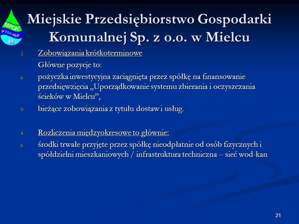 21 Miejskie Przedsiębiorstwo Gospodarki Komunalnej Sp. z o.o. w Mielcu 3. Zobowiązania krótkoterminowe Główne pozycje to: a. pożyczka inwestycyjna zac