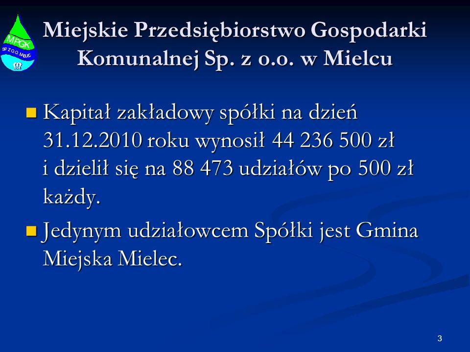 3 Miejskie Przedsiębiorstwo Gospodarki Komunalnej Sp. z o.o. w Mielcu Kapitał zakładowy spółki na dzień 31.12.2010 roku wynosił 44 236 500 zł i dzieli