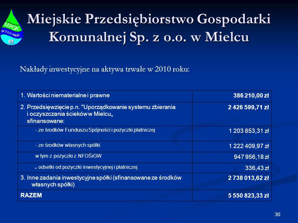 30 Miejskie Przedsiębiorstwo Gospodarki Komunalnej Sp. z o.o. w Mielcu Nakłady inwestycyjne na aktywa trwałe w 2010 roku: 1. Wartości niematerialne i