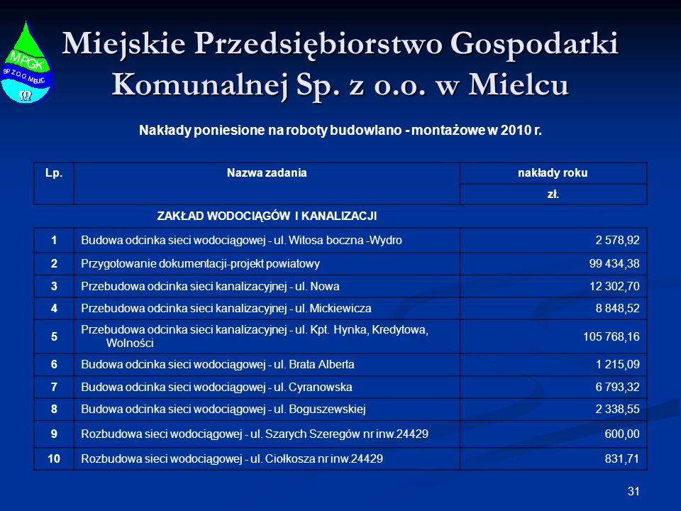 31 Miejskie Przedsiębiorstwo Gospodarki Komunalnej Sp. z o.o. w Mielcu Nakłady poniesione na roboty budowlano - montażowe w 2010 r. Lp.Nazwa zadaniana