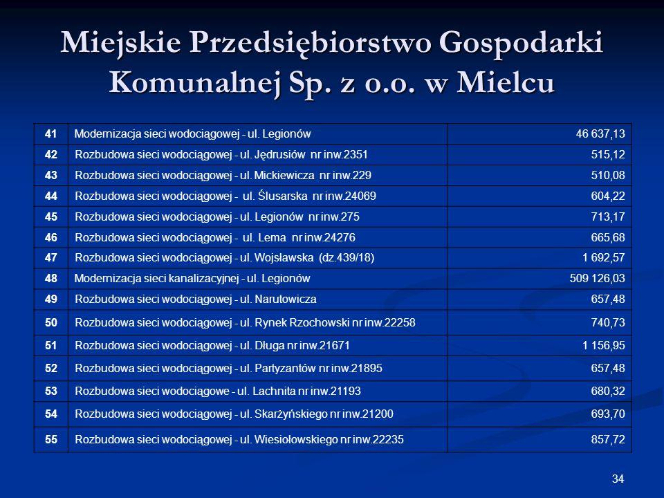 34 Miejskie Przedsiębiorstwo Gospodarki Komunalnej Sp. z o.o. w Mielcu 41Modernizacja sieci wodociągowej - ul. Legionów46 637,13 42Rozbudowa sieci wod