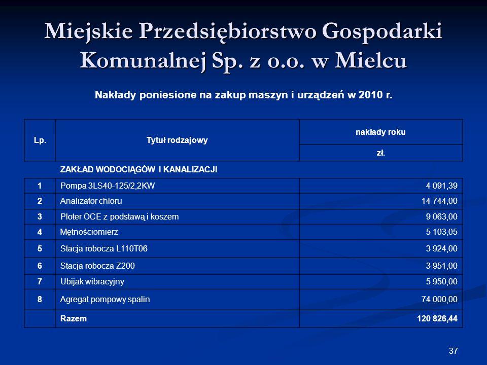 37 Miejskie Przedsiębiorstwo Gospodarki Komunalnej Sp. z o.o. w Mielcu Nakłady poniesione na zakup maszyn i urządzeń w 2010 r. Lp.Tytuł rodzajowy nakł