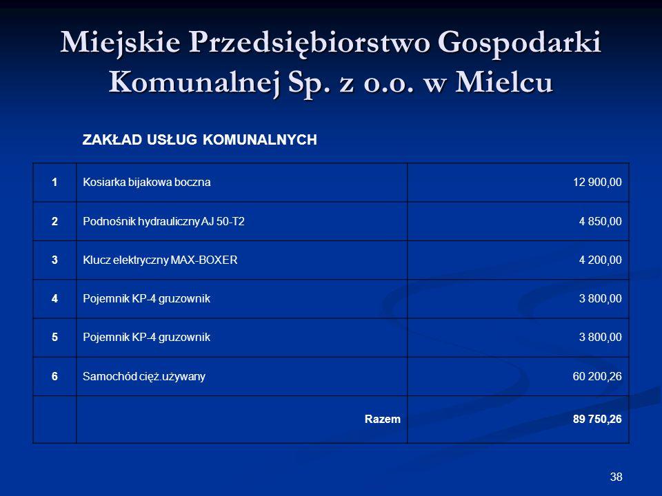 38 Miejskie Przedsiębiorstwo Gospodarki Komunalnej Sp. z o.o. w Mielcu ZAKŁAD USŁUG KOMUNALNYCH 1Kosiarka bijakowa boczna12 900,00 2Podnośnik hydrauli