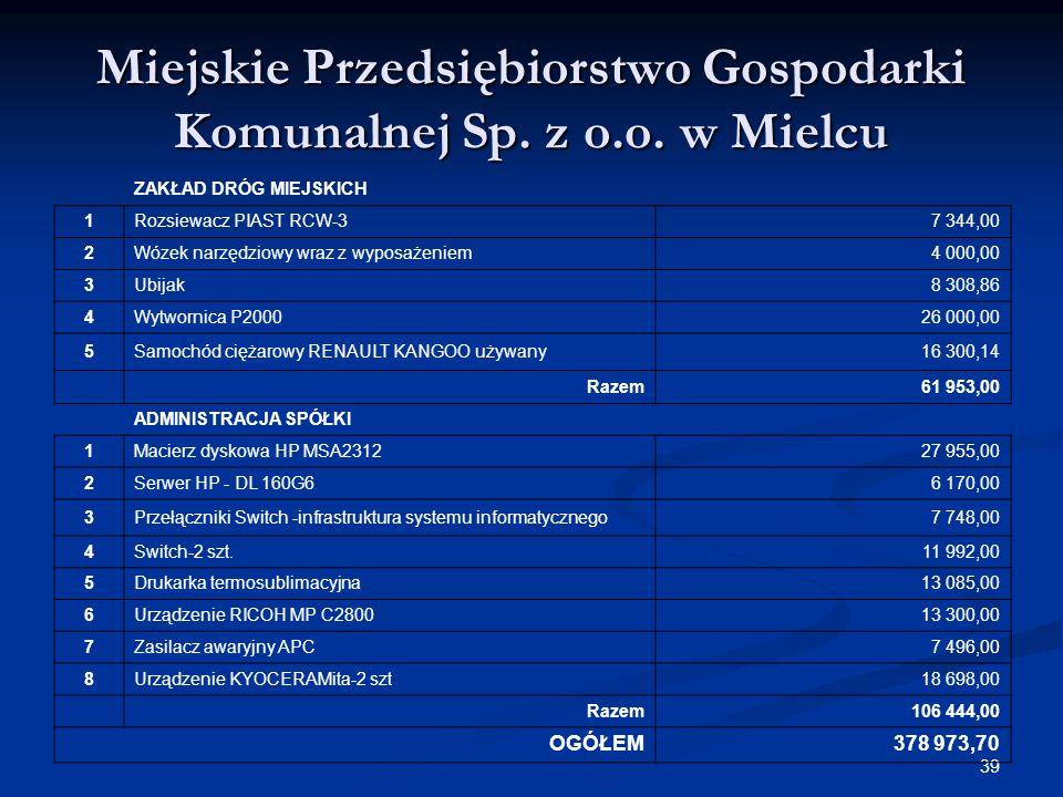 39 Miejskie Przedsiębiorstwo Gospodarki Komunalnej Sp. z o.o. w Mielcu ZAKŁAD DRÓG MIEJSKICH 1Rozsiewacz PIAST RCW-37 344,00 2Wózek narzędziowy wraz z