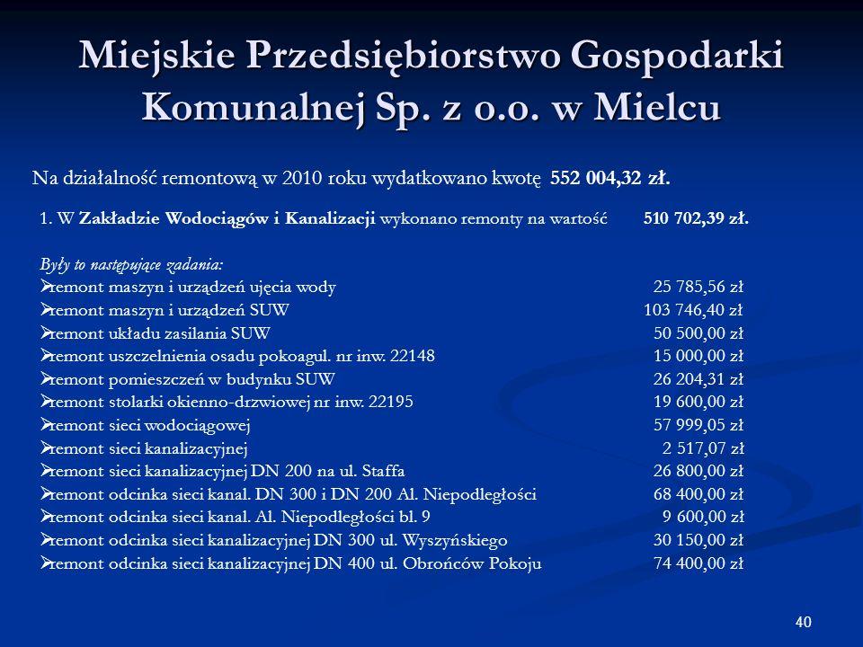 40 Miejskie Przedsiębiorstwo Gospodarki Komunalnej Sp. z o.o. w Mielcu Na działalność remontową w 2010 roku wydatkowano kwotę552 004,32 zł. 1. W Zakła