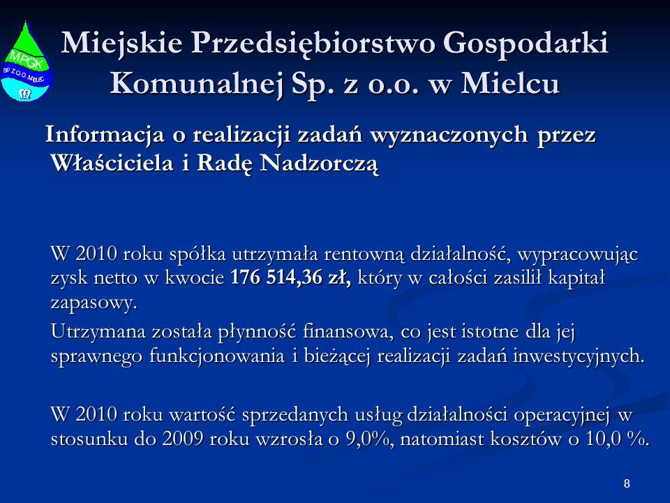 8 Miejskie Przedsiębiorstwo Gospodarki Komunalnej Sp. z o.o. w Mielcu Informacja o realizacji zadań wyznaczonych przez Właściciela i Radę Nadzorczą In