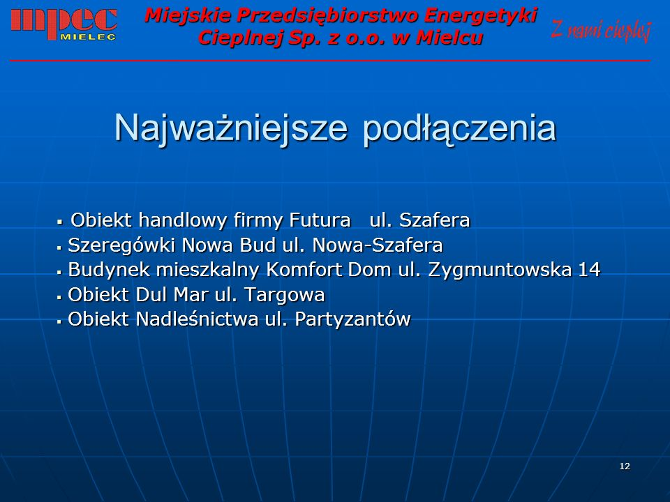 12 Najważniejsze podłączenia Obiekt handlowy firmy Futura ul. Szafera Obiekt handlowy firmy Futura ul. Szafera Szeregówki Nowa Bud ul. Nowa-Szafera Sz