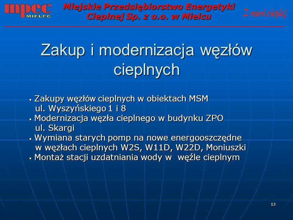 13 Zakup i modernizacja węzłów cieplnych Zakup y węzł ów ciepln ych w obiektach MSM Zakup y węzł ów ciepln ych w obiektach MSM ul. Wyszyńskiego 1 i 8