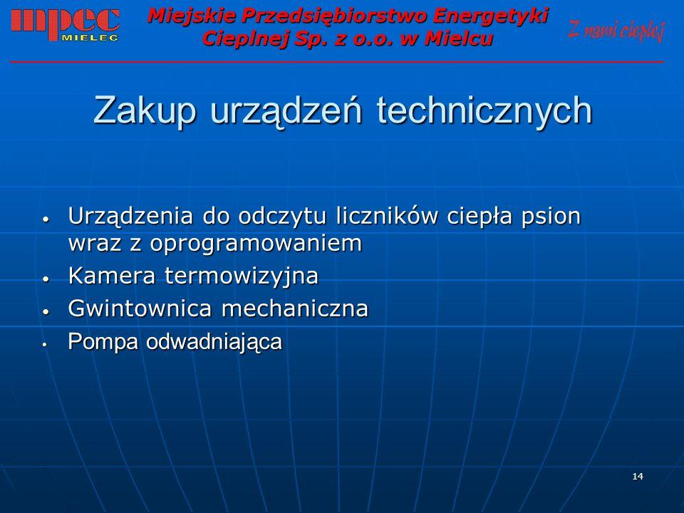 14 Zakup urządzeń technicznych Urządzenia do odczytu liczników ciepła psion wraz z oprogramowaniem Urządzenia do odczytu liczników ciepła psion wraz z