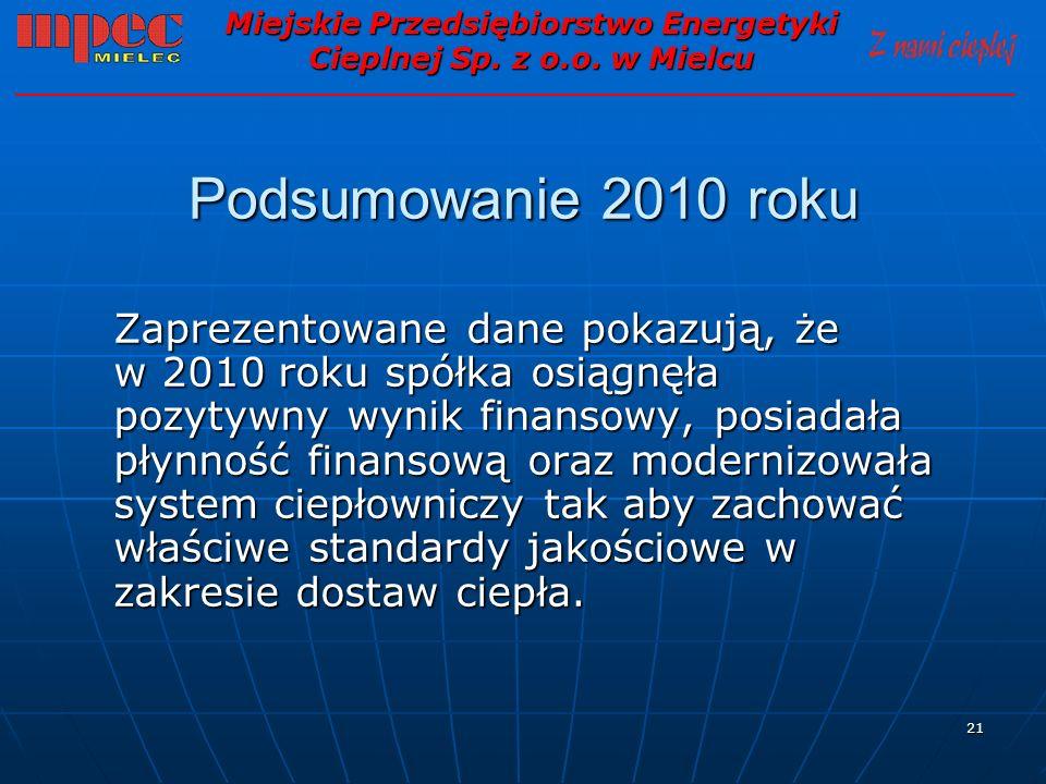 21 Podsumowanie 2010 roku Zaprezentowane dane pokazują, że w 2010 roku spółka osiągnęła pozytywny wynik finansowy, posiadała płynność finansową oraz m