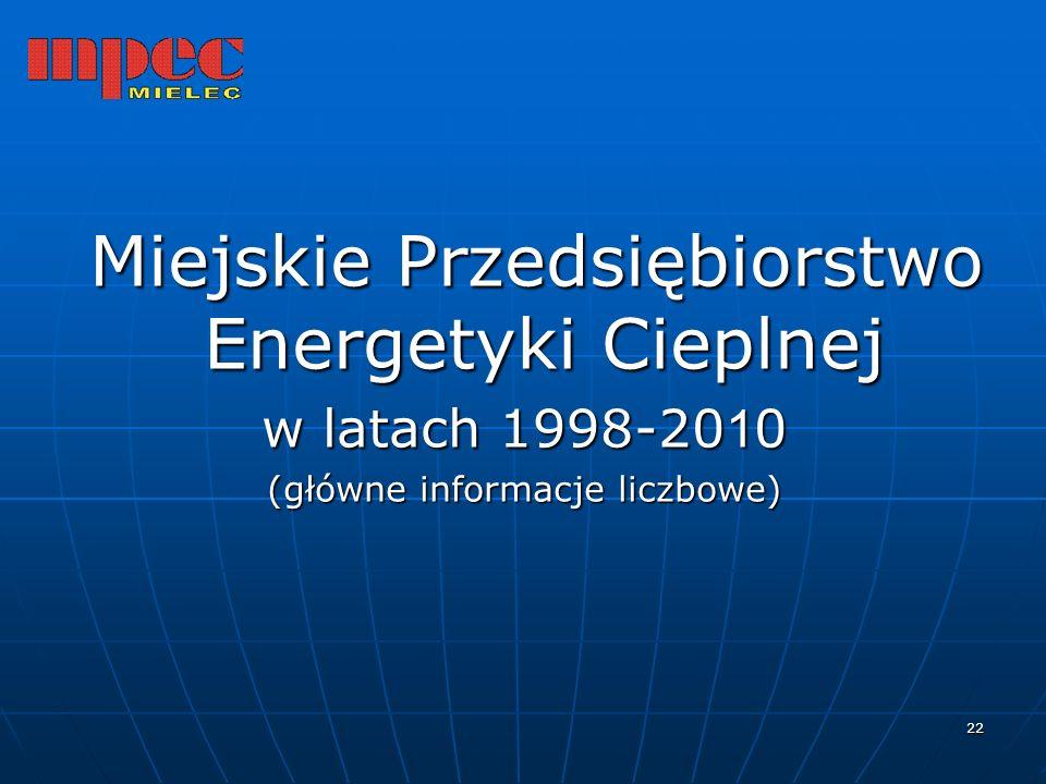 22 Miejskie Przedsiębiorstwo Energetyki Cieplnej Miejskie Przedsiębiorstwo Energetyki Cieplnej w latach 1998-20 1 0 (główne informacje liczbowe)