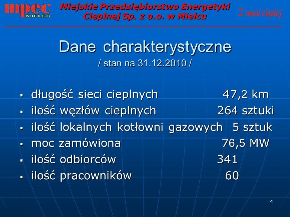 4 Dane charakterystyczne / stan na 31.12.2010 / Miejskie Przedsiębiorstwo Energetyki Cieplnej Sp. z o.o. w Mielcu długość sieci cieplnych 47, 2 km dłu