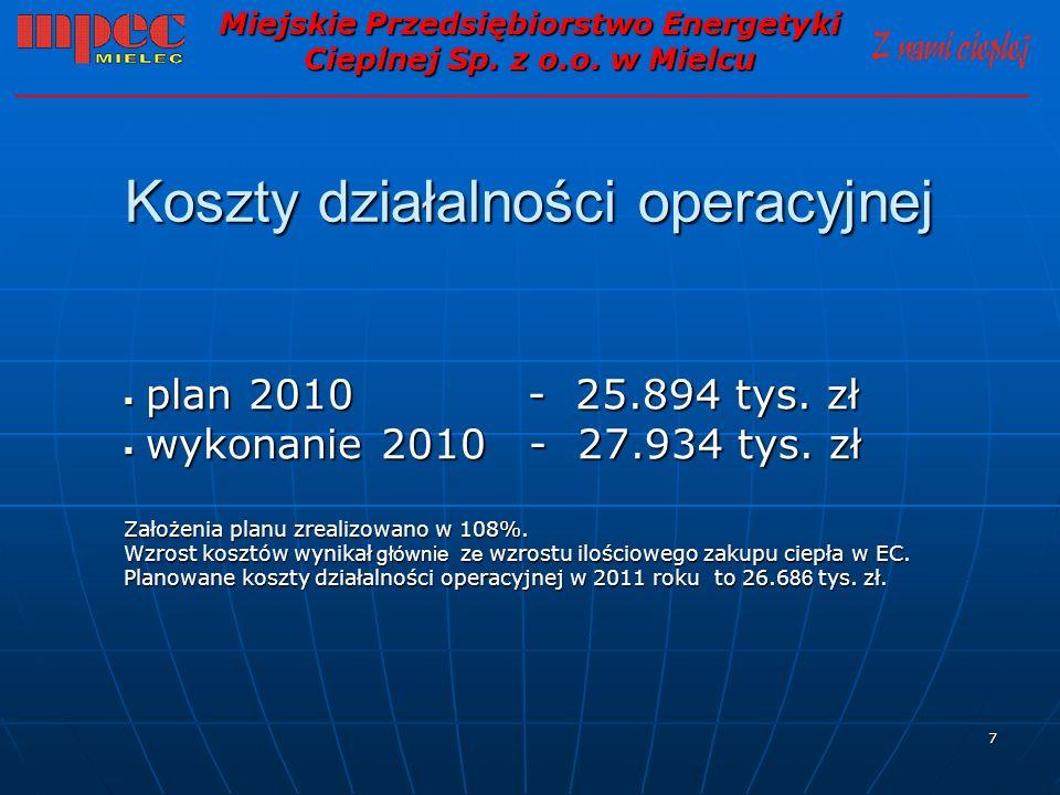 7 Koszty działalności operacyjnej plan 2010 - 25.894 tys. zł plan 2010 - 25.894 tys. zł wykonanie 2010 - 27.934 tys. zł wykonanie 2010 - 27.934 tys. z