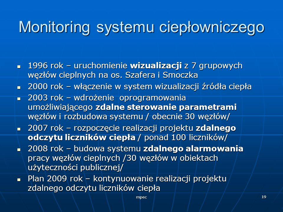 mpec 19 Monitoring systemu ciepłowniczego 1996 rok – uruchomienie wizualizacji z 7 grupowych węzłów cieplnych na os. Szafera i Smoczka 1996 rok – uruc