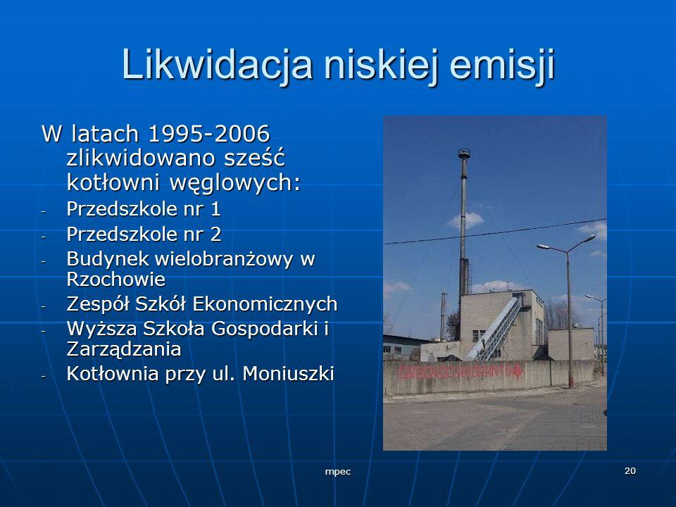 mpec 20 Likwidacja niskiej emisji W latach 1995-2006 zlikwidowano sześć kotłowni węglowych: - Przedszkole nr 1 - Przedszkole nr 2 - Budynek wielobranż