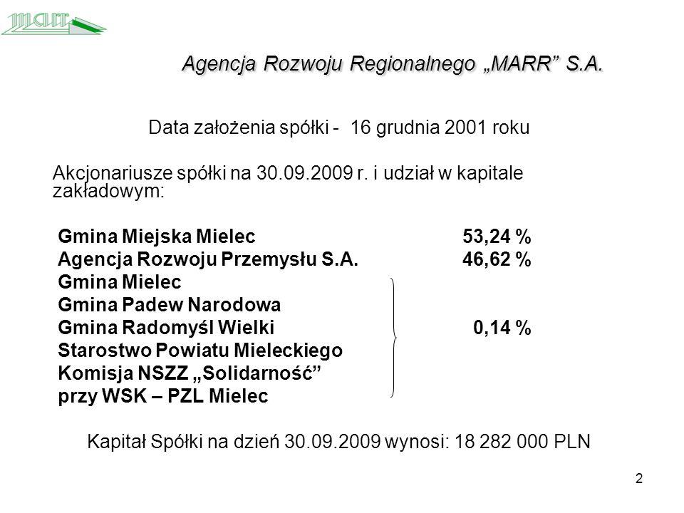 2 Data założenia spółki - 16 grudnia 2001 roku Akcjonariusze spółki na 30.09.2009 r.